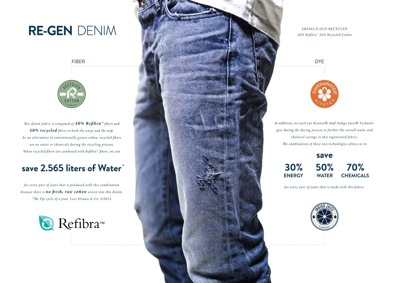 Candiani Denim RE-GEN denim